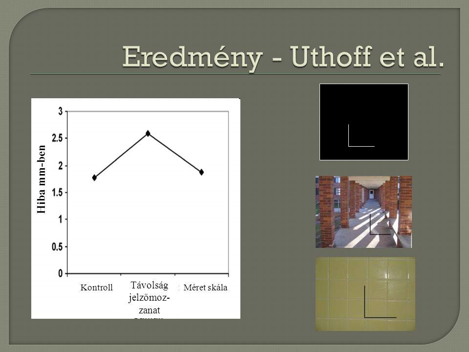 Eredmény - Uthoff et al. Hiba mm-ben Távolság jelzőmoz- zanat