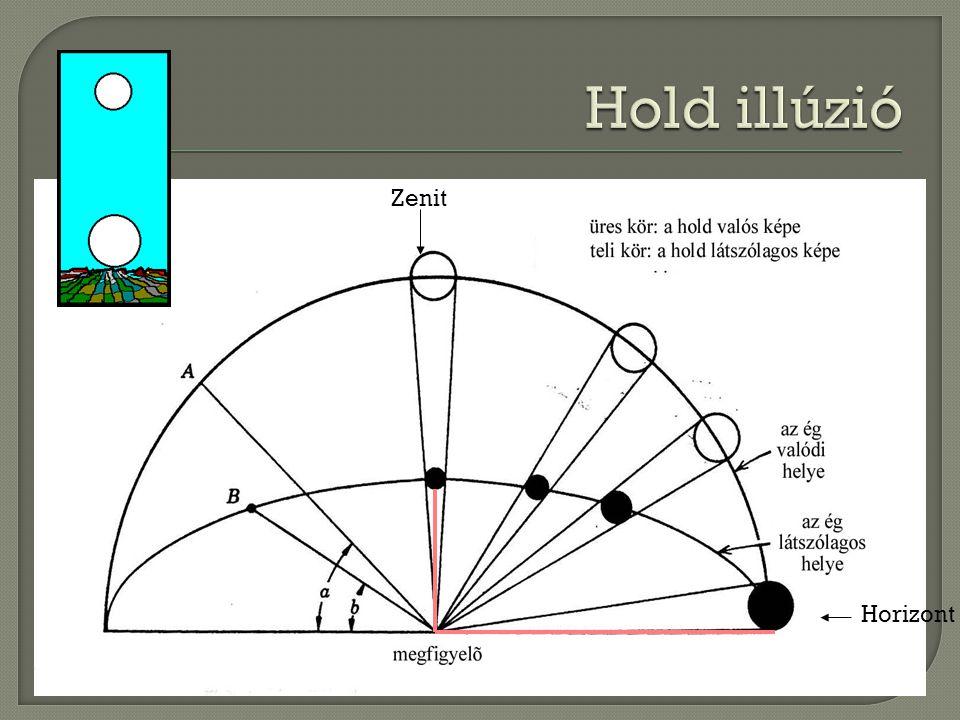 Hold illúzió Zenit Horizont