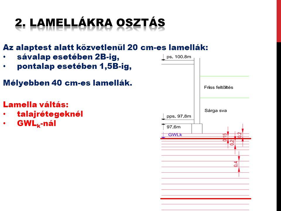 2. Lamellákra osztás Az alaptest alatt közvetlenül 20 cm-es lamellák: