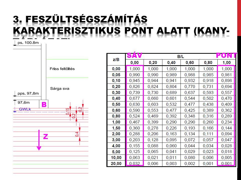 3. Feszültségszámítás karakterisztikus pont alatt (kany-táblázat)