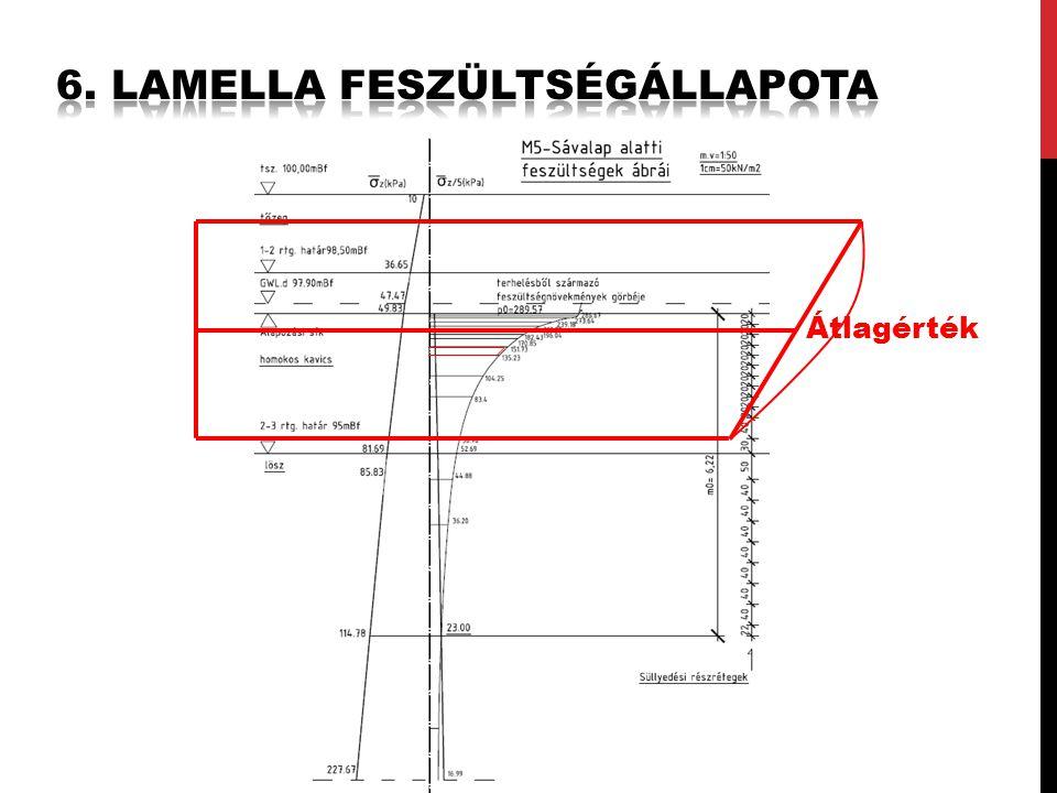 6. Lamella feszültségállapota
