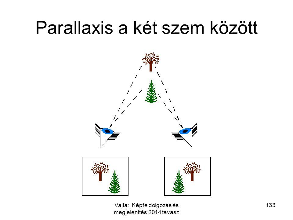 Parallaxis a két szem között