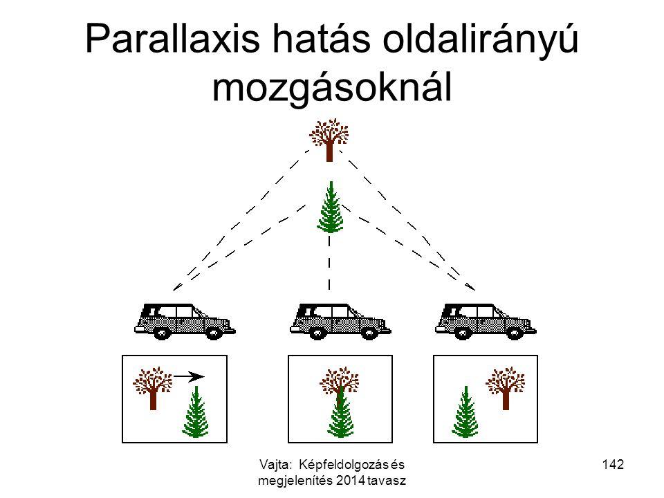 Parallaxis hatás oldalirányú mozgásoknál