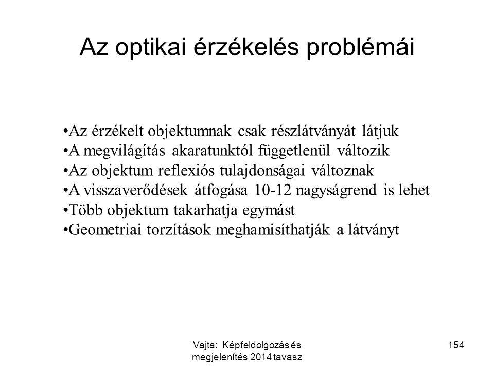 Az optikai érzékelés problémái