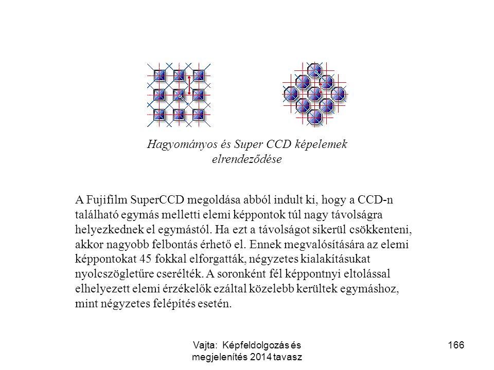 Hagyományos és Super CCD képelemek elrendeződése