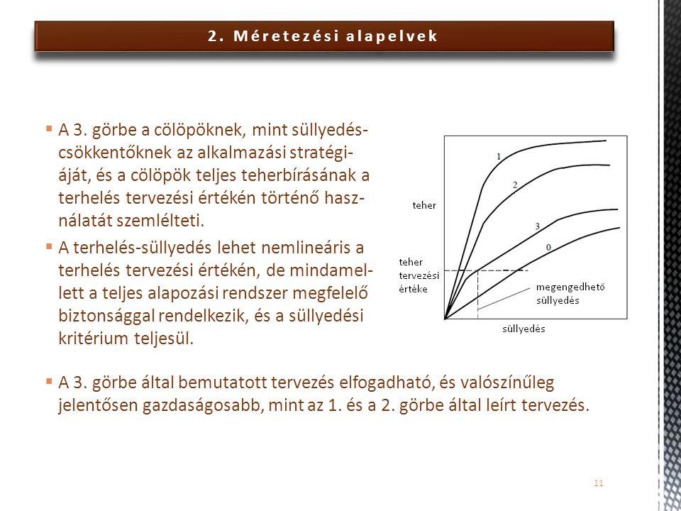 2. Méretezési alapelvek