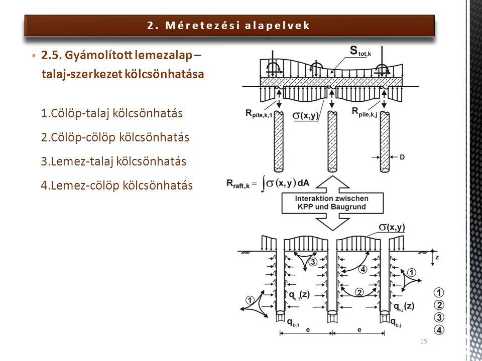 2.5. Gyámolított lemezalap – talaj-szerkezet kölcsönhatása