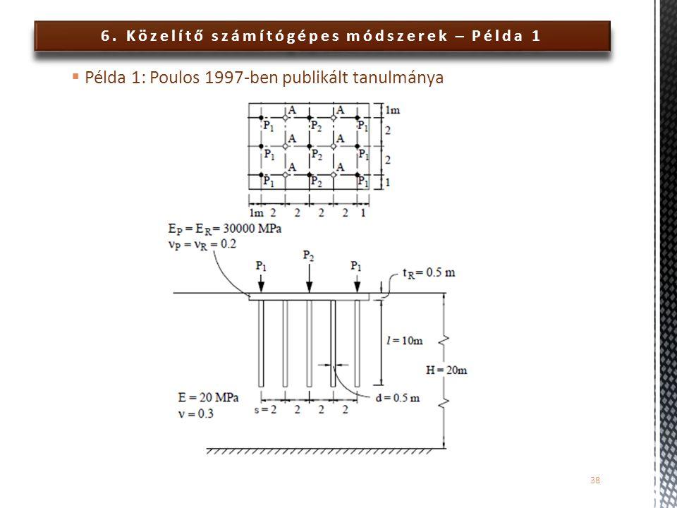 6. Közelítő számítógépes módszerek – Példa 1