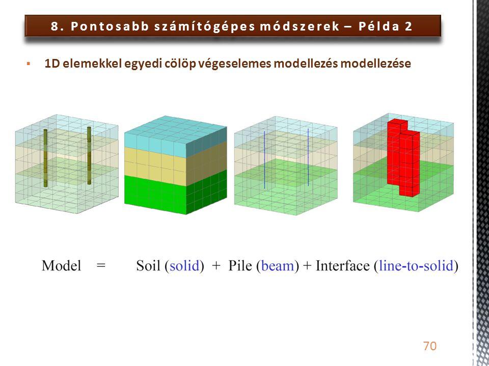 8. Pontosabb számítógépes módszerek – Példa 2
