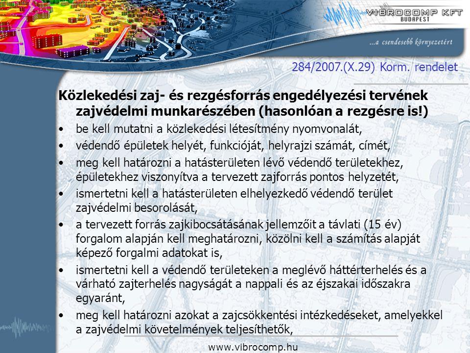284/2007.(X.29) Korm. rendelet Közlekedési zaj- és rezgésforrás engedélyezési tervének zajvédelmi munkarészében (hasonlóan a rezgésre is!)