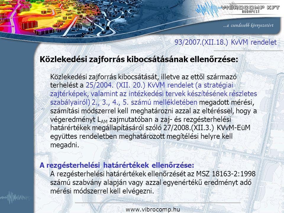 93/2007.(XII.18.) KvVM rendelet