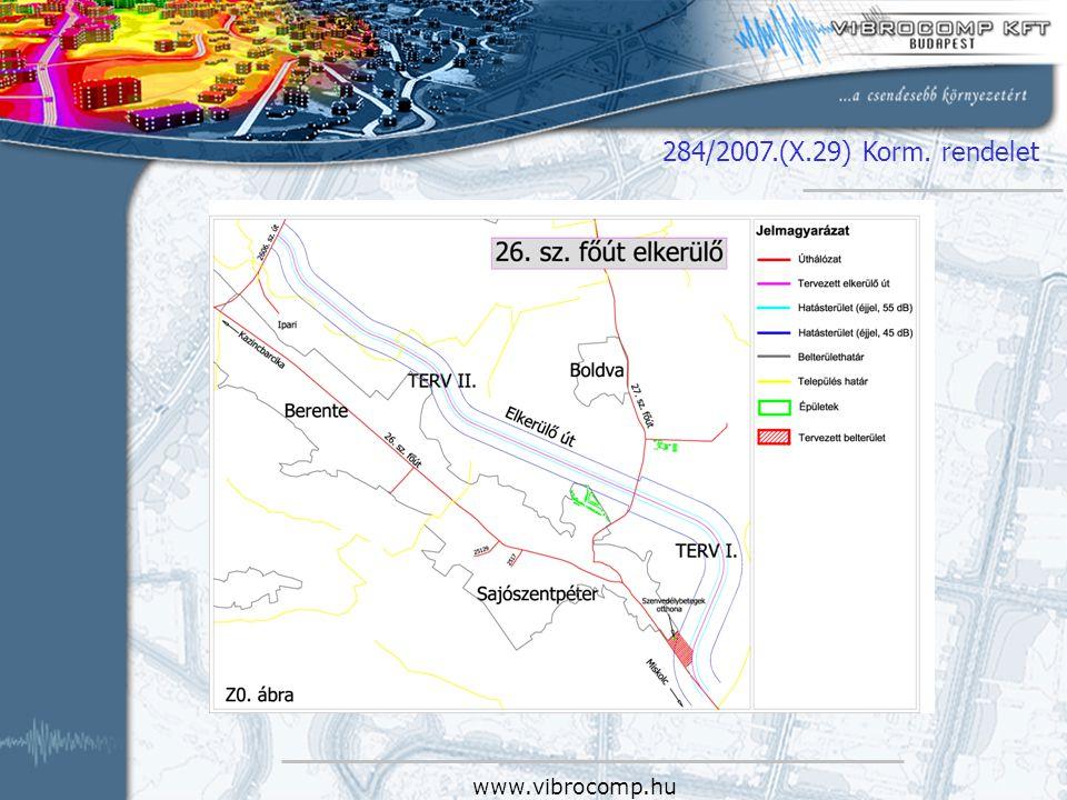284/2007.(X.29) Korm. rendelet www.vibrocomp.hu