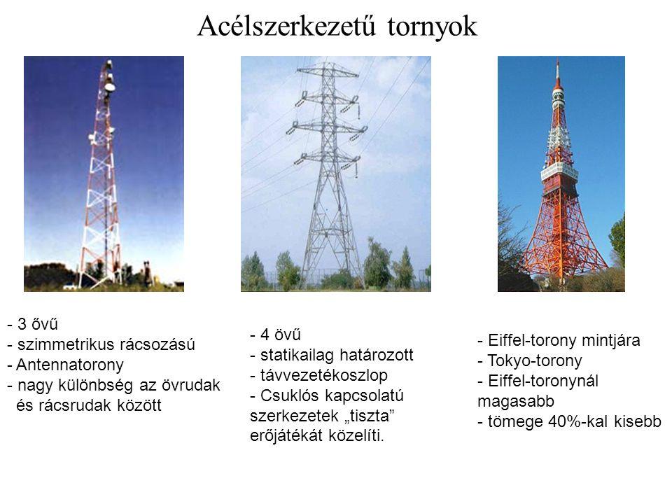 Acélszerkezetű tornyok