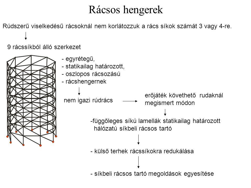 Rácsos hengerek Rúdszerű viselkedésű rácsoknál nem korlátozzuk a rács síkok számát 3 vagy 4-re. 9 rácssíkból álló szerkezet.