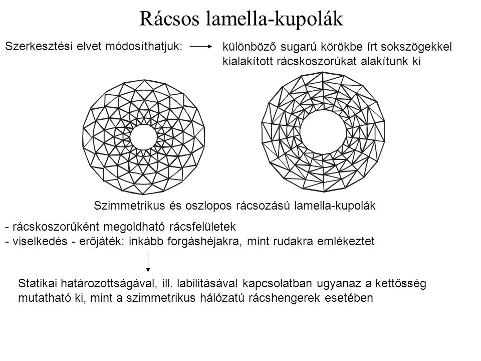 Rácsos lamella-kupolák