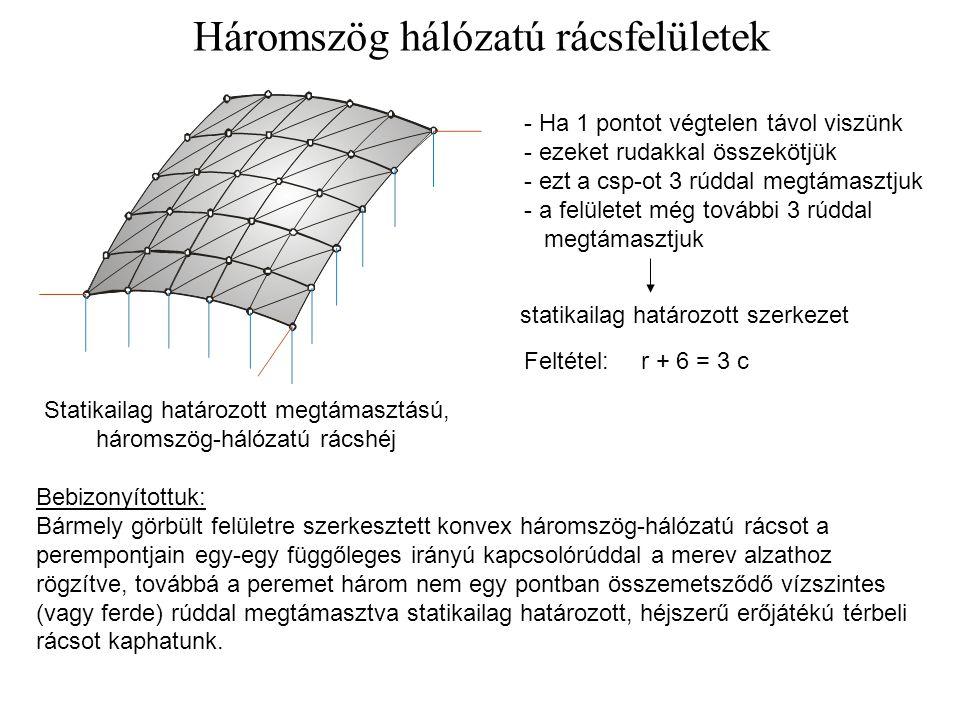 Háromszög hálózatú rácsfelületek