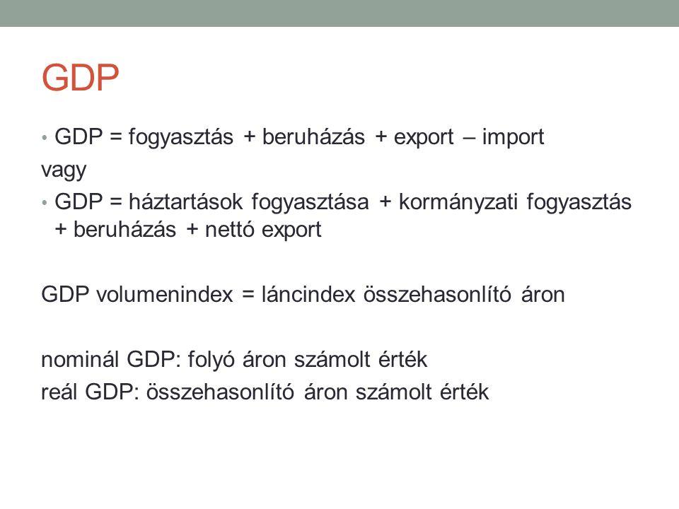 GDP GDP = fogyasztás + beruházás + export – import vagy