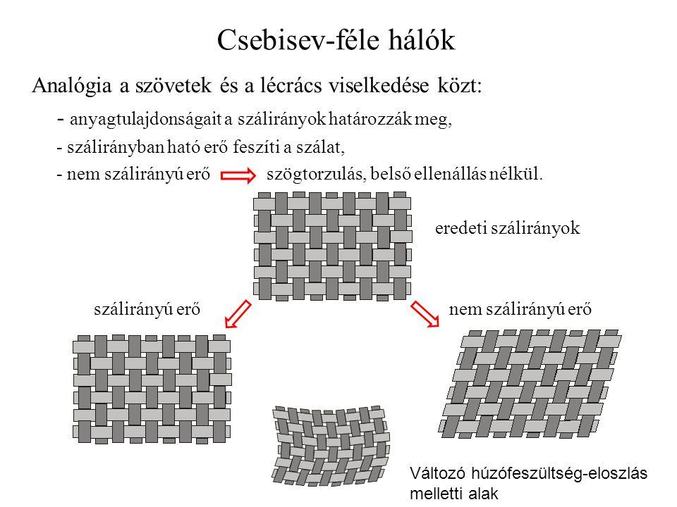 Csebisev-féle hálók Analógia a szövetek és a lécrács viselkedése közt:
