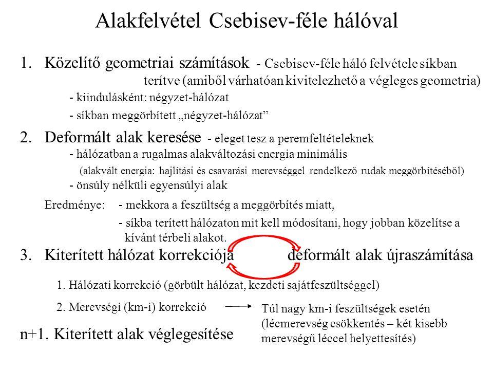 Alakfelvétel Csebisev-féle hálóval