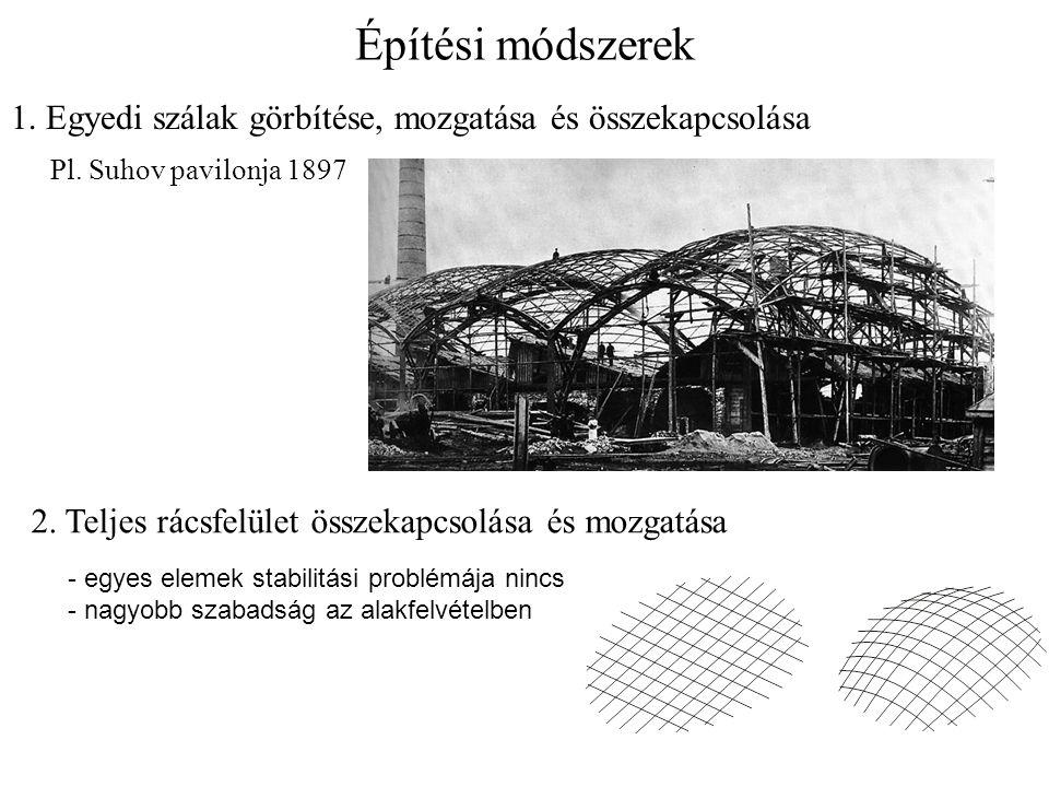 Építési módszerek 1. Egyedi szálak görbítése, mozgatása és összekapcsolása Pl. Suhov pavilonja 1897
