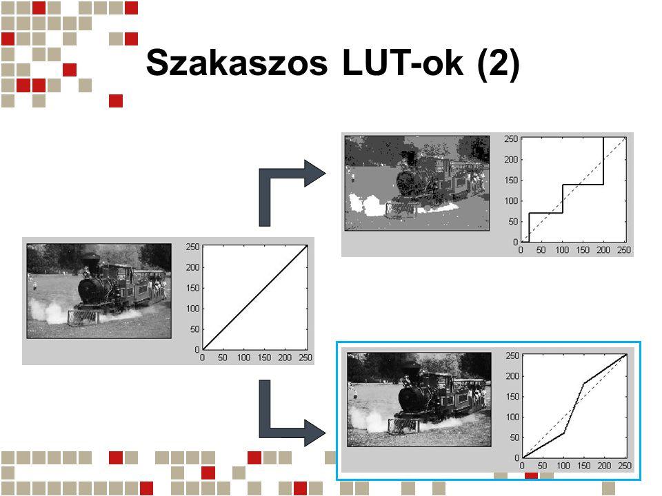 Szakaszos LUT-ok (2)