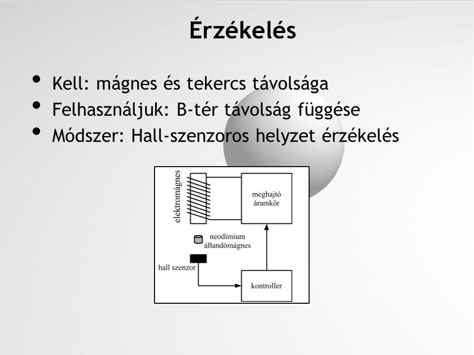 Érzékelés Kell: mágnes és tekercs távolsága