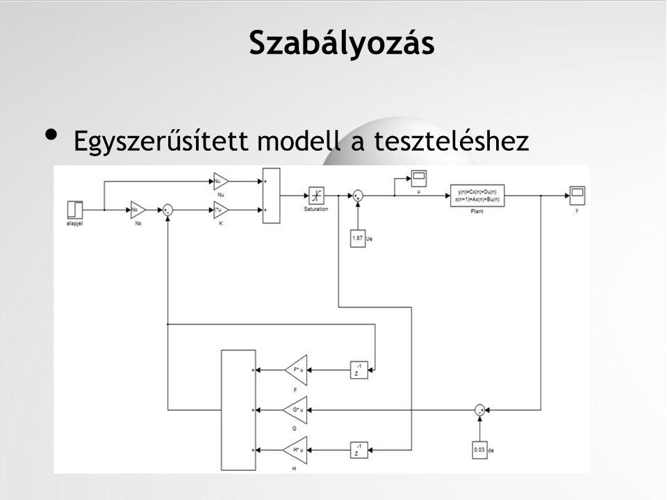 Szabályozás Egyszerűsített modell a teszteléshez