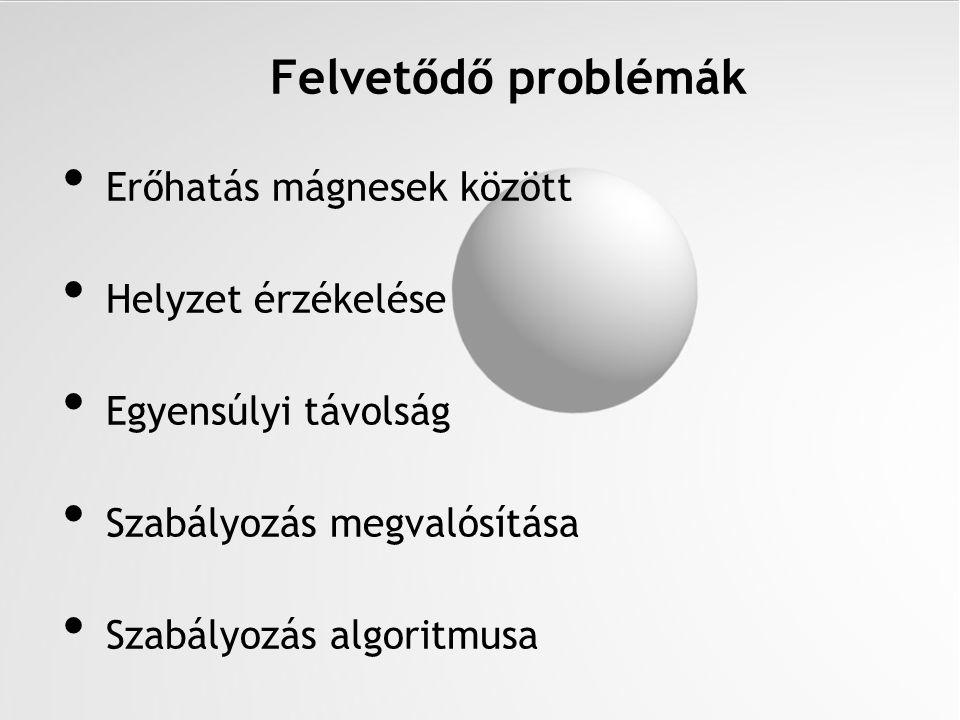 Felvetődő problémák Erőhatás mágnesek között Helyzet érzékelése