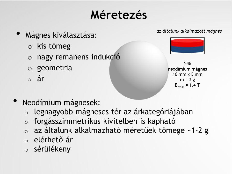 Méretezés Mágnes kiválasztása: kis tömeg nagy remanens indukció