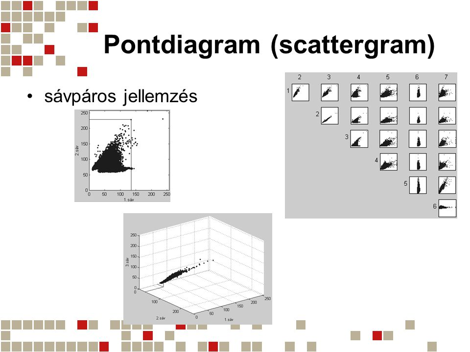 Pontdiagram (scattergram)