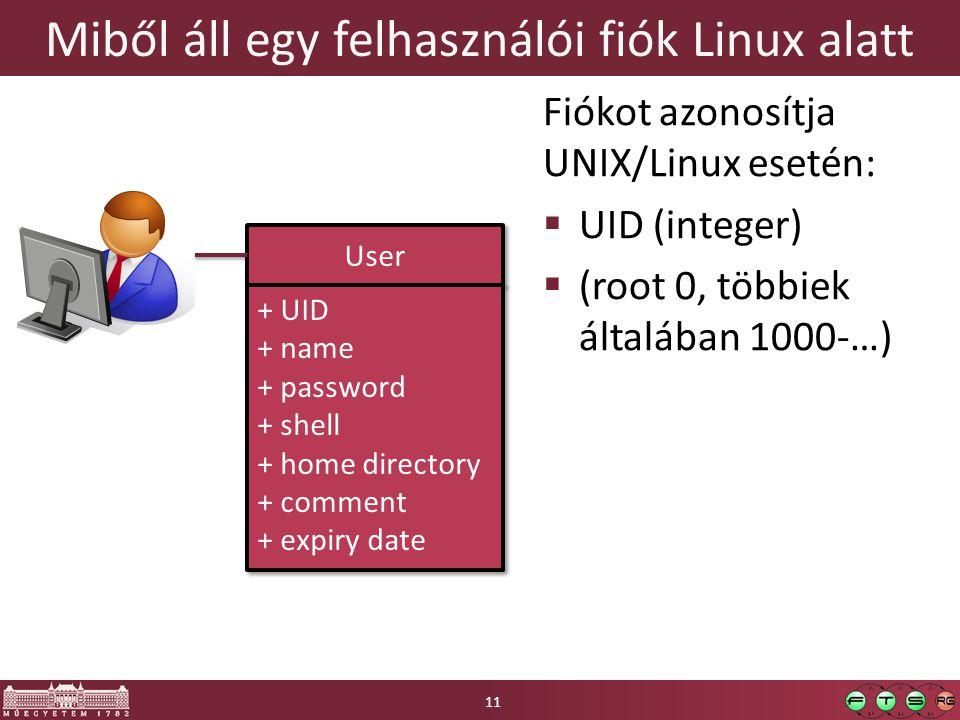 Miből áll egy felhasználói fiók Linux alatt