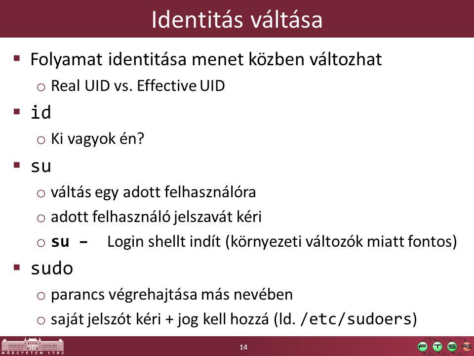 Identitás váltása Folyamat identitása menet közben változhat id su