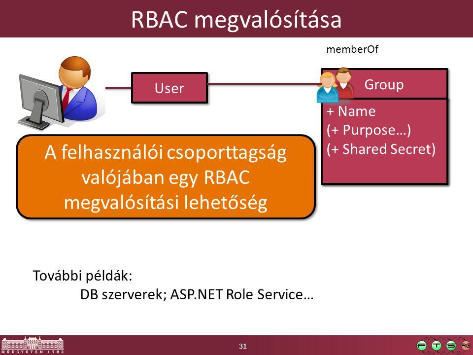 RBAC megvalósítása memberOf. Group. User. + Name (+ Purpose…) (+ Shared Secret)
