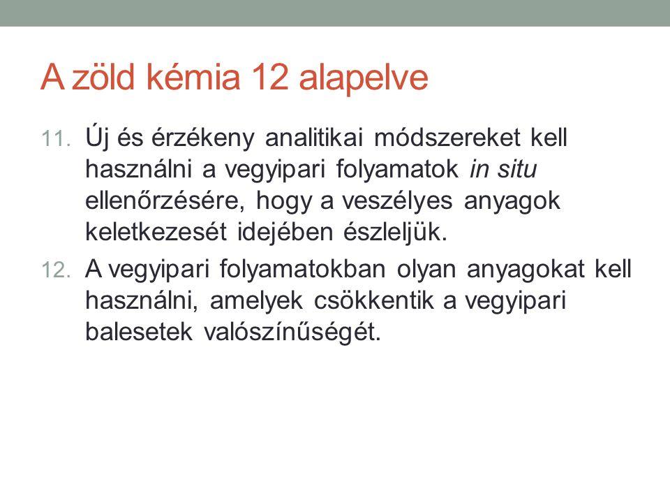 A zöld kémia 12 alapelve