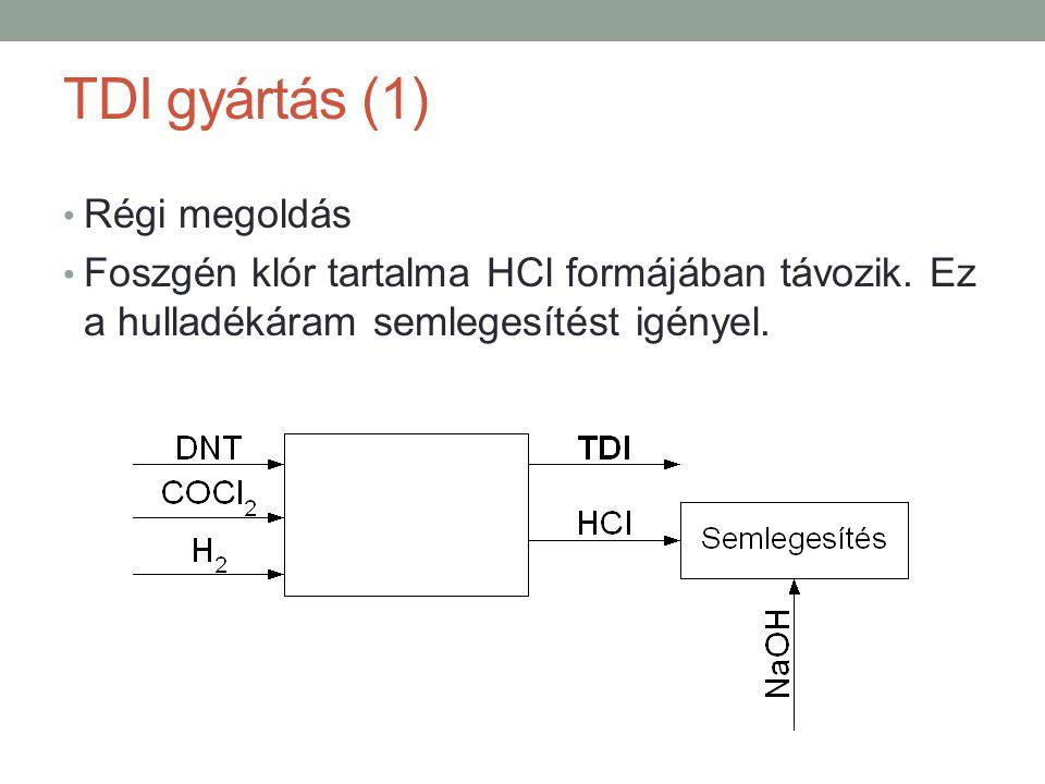 TDI gyártás (1) Régi megoldás