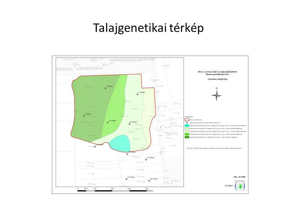 Talajgenetikai térkép