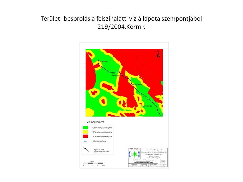 Terület- besorolás a felszínalatti víz állapota szempontjából 219/2004