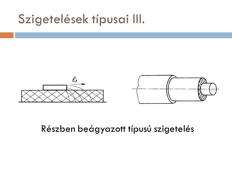 Szigetelések típusai III.