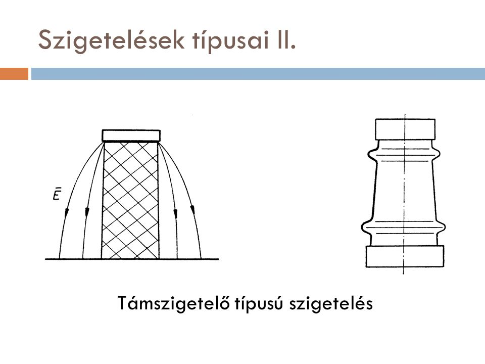 Szigetelések típusai II.