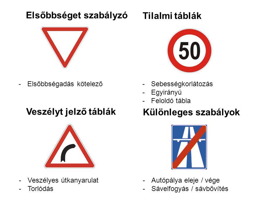 Elsőbbséget szabályzó Tilalmi táblák