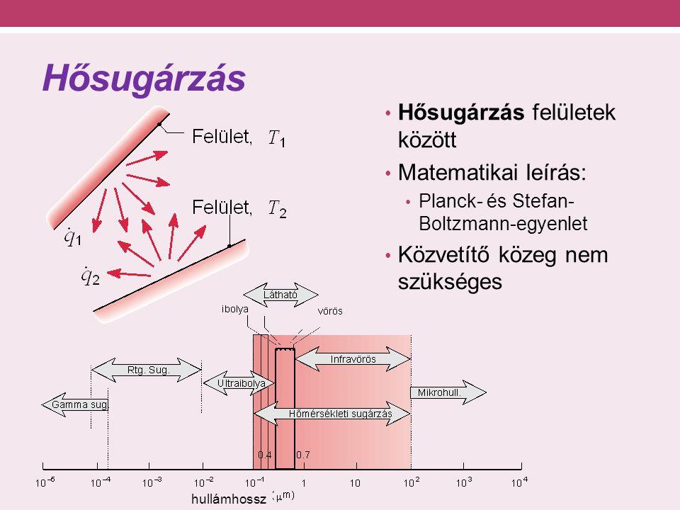 Hősugárzás Hősugárzás felületek között Matematikai leírás: