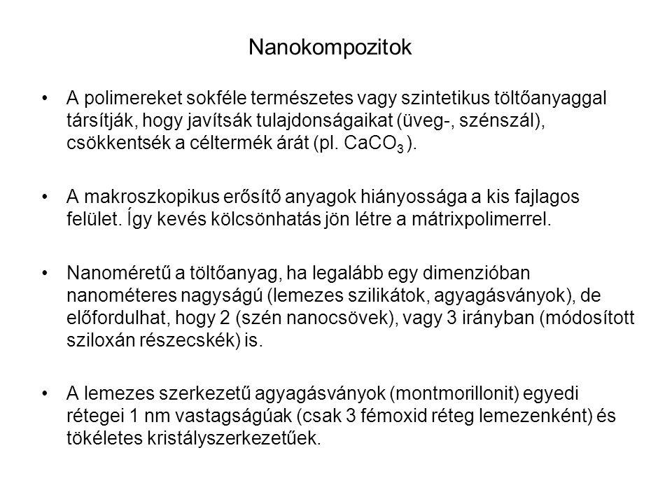 Nanokompozitok