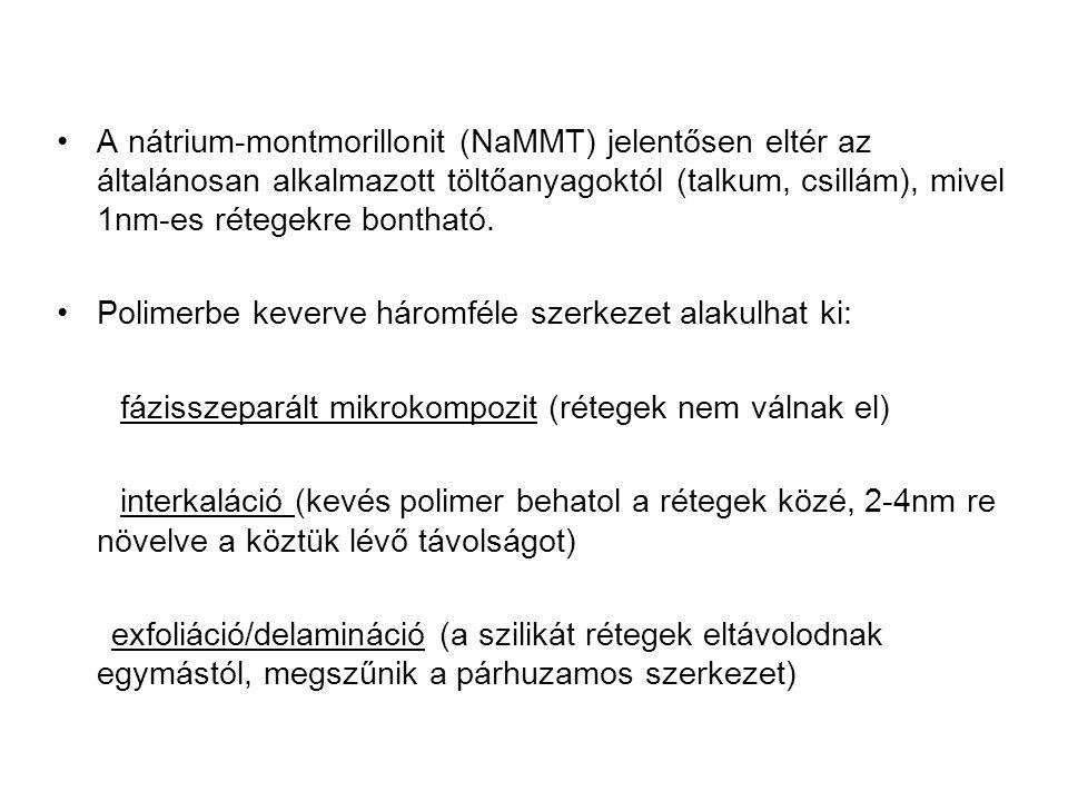 A nátrium-montmorillonit (NaMMT) jelentősen eltér az általánosan alkalmazott töltőanyagoktól (talkum, csillám), mivel 1nm-es rétegekre bontható.