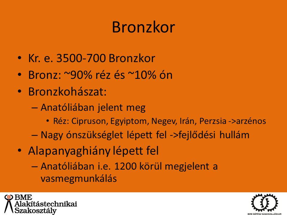 Bronzkor Kr. e. 3500-700 Bronzkor Bronz: ~90% réz és ~10% ón