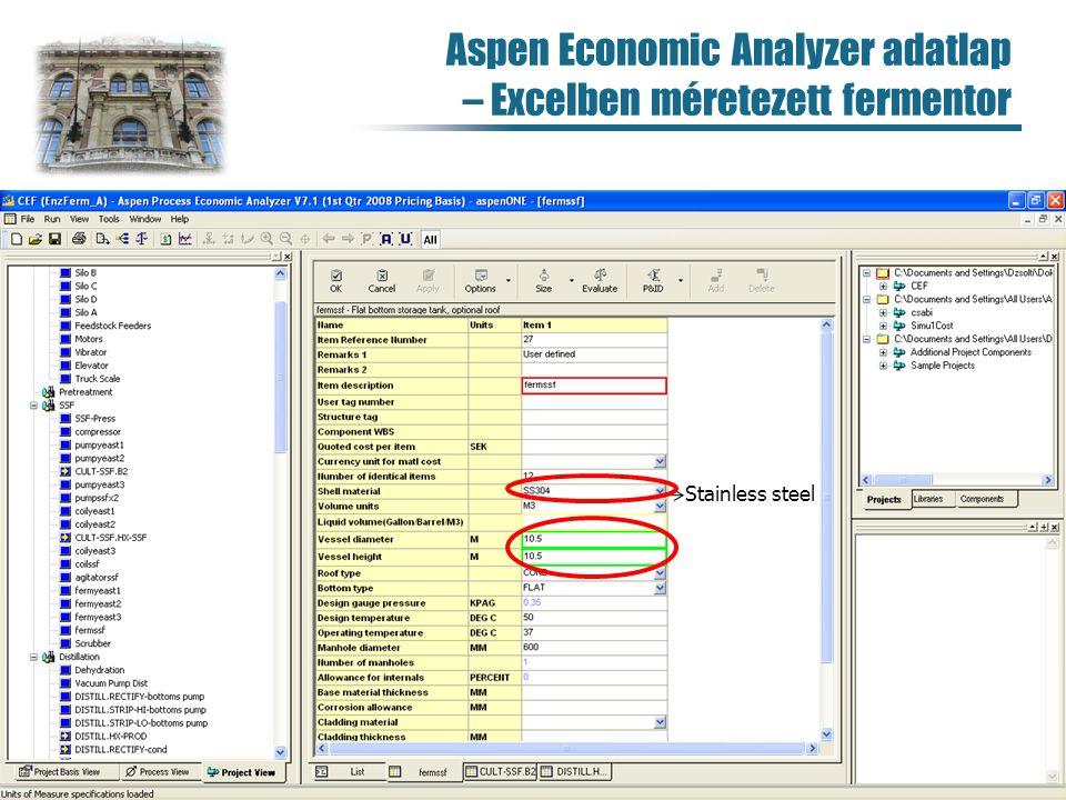 Aspen Economic Analyzer adatlap – Excelben méretezett fermentor