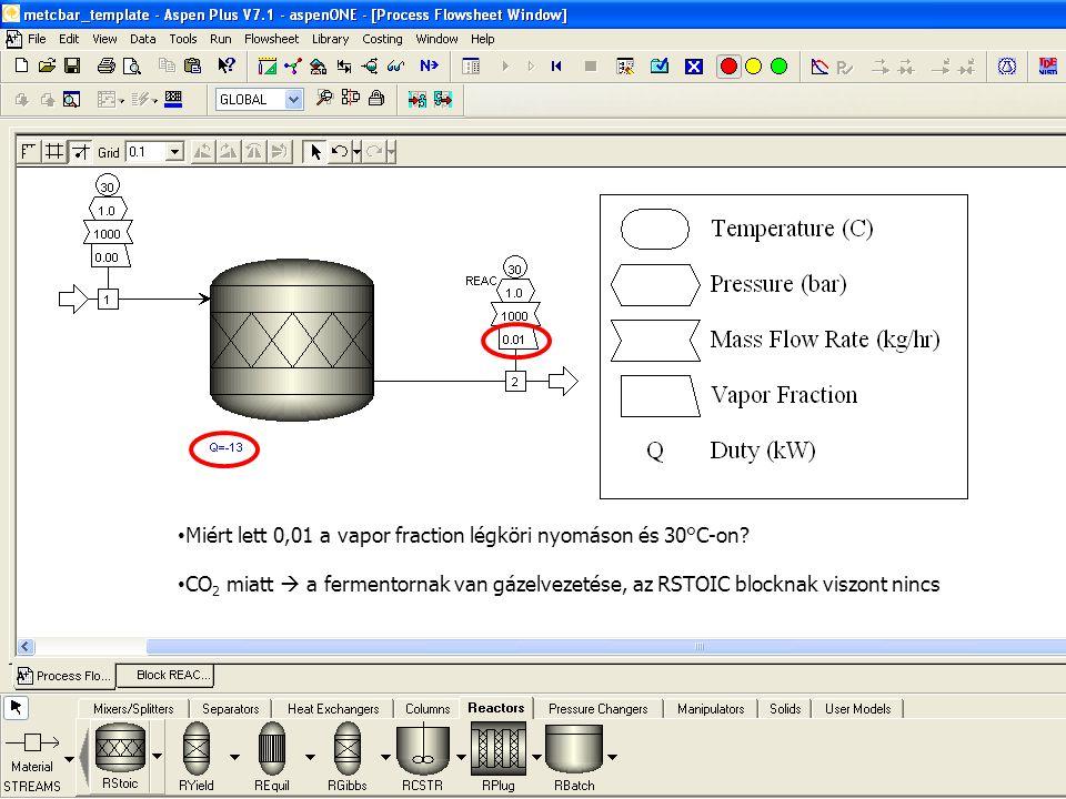 Miért lett 0,01 a vapor fraction légköri nyomáson és 30°C-on