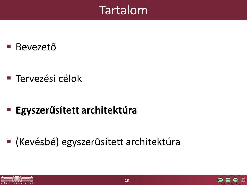 Tartalom Bevezető Tervezési célok Egyszerűsített architektúra