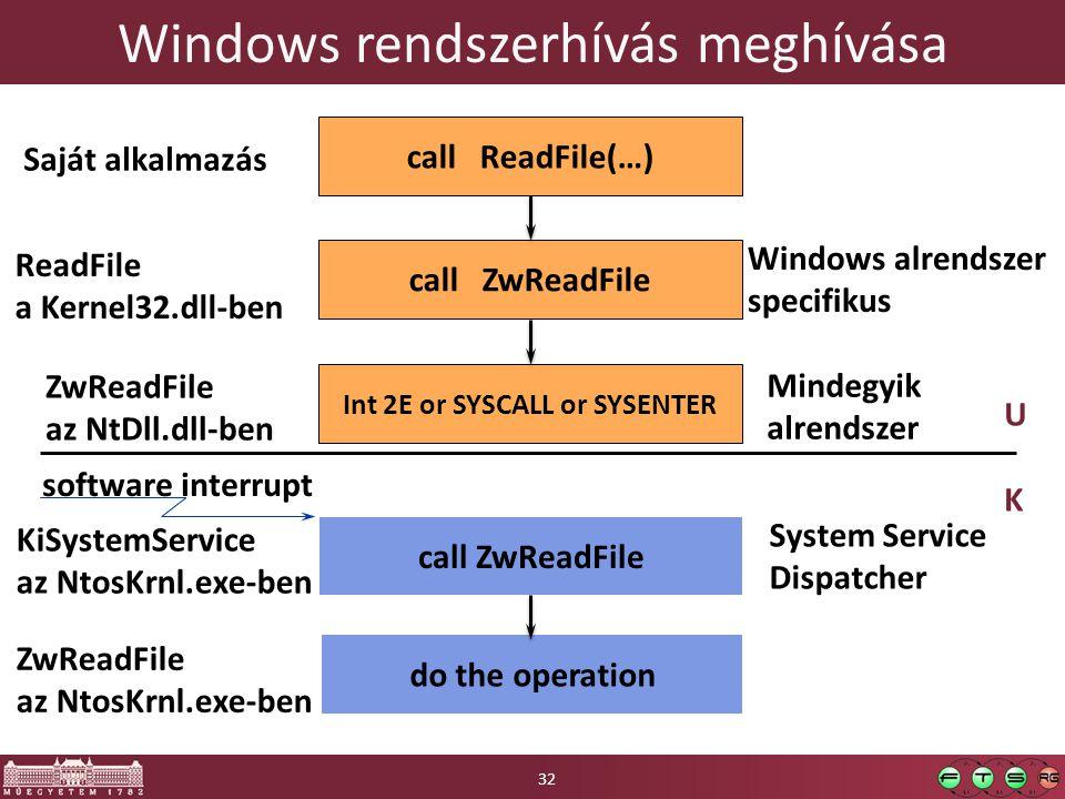Windows rendszerhívás meghívása