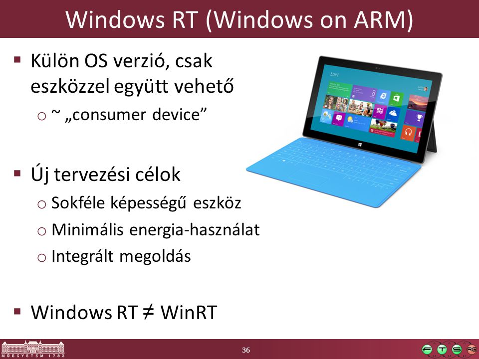Windows RT (Windows on ARM)