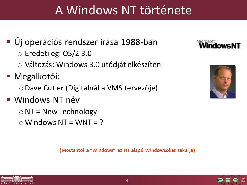 (Mostantól a Windows az NT alapú Windowsokat takarja)